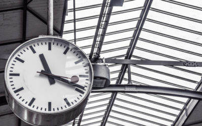 Herramienta para gestionar el tiempo:Plantilla ERAC