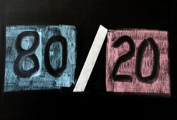Cómo ser más productivos y felices con el principio 80/20